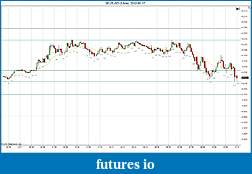 Trading spot fx euro using price action-2012-05-17-market-structure.jpg