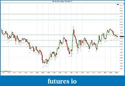Trading spot fx euro using price action-2012-05-17-continued.jpg