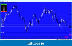EURUSD 6E Euro-snapshot-893.png