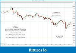 Trading spot fx euro using price action-2012-05-18-market-structure.jpg