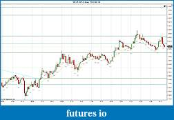 Trading spot fx euro using price action-2012-05-18-continued.jpg