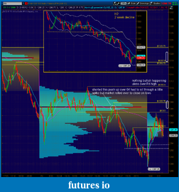 ES day trading Journal-mon21.png