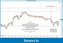 Trading spot fx euro using price action-2012-05-21-market-structure.jpg