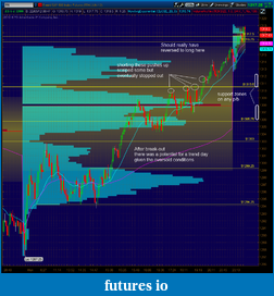 ES day trading Journal-tues22.png