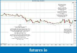 Trading spot fx euro using price action-2012-05-22-market-structure.jpg