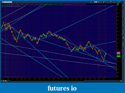 the easy edge for beginner traders-2012-05-22-tos_charts.png