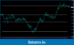 Trading spot fx euro using price action-ab5.png