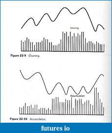 H&S volume profile-pv1.jpg