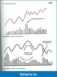 H&S volume profile-pv2.jpg