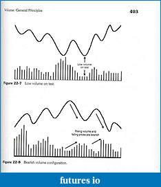 H&S volume profile-pv3.jpg