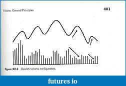H&S volume profile-pv6.jpg