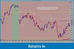 A CL Trading Journal-cl-07-12-150-tick-5_22_2012.jpg