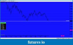 EURUSD 6E Euro-snapshot-934.png