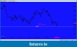 EURUSD 6E Euro-snapshot-935.png