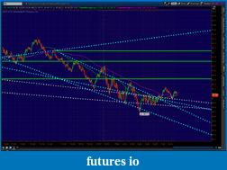 the easy edge for beginner traders-2012-05-23-tos_charts.png