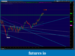 the easy edge for beginner traders-2012-05-23-tos_charts.png-2.png