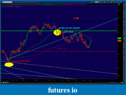 the easy edge for beginner traders-2012-05-23-tos_charts.png-3.png