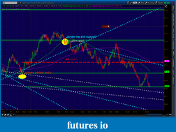 the easy edge for beginner traders-2012-05-23-tos_charts.png-4.png