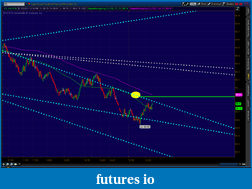 the easy edge for beginner traders-2012-05-23-tos_charts.png-5.png