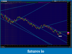 the easy edge for beginner traders-2012-05-23-tos_charts.png-6.png