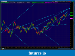 the easy edge for beginner traders-2012-05-23-tos_charts.png-11.png