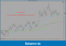 the easy edge for beginner traders-6e-06-12-1131-tick-5_21_2012.png