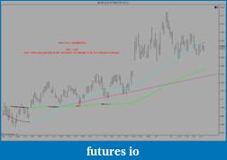 the easy edge for beginner traders-6e-06-12-1131-tick-5_21_2012.png