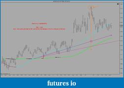 the easy edge for beginner traders-macrosstl.png