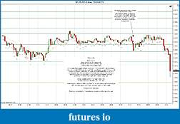 Trading spot fx euro using price action-2012-05-23-market-structure.jpg