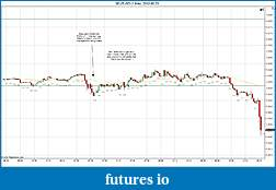 Trading spot fx euro using price action-2012-05-23-trades-.jpg