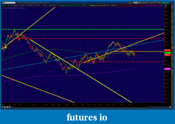 the easy edge for beginner traders-2012-05-24-tos_charts.png-13.png
