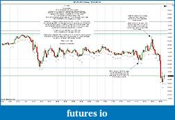 Trading spot fx euro using price action-2012-05-24-market-structure.jpg