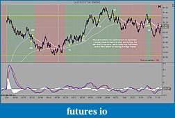 A CL Trading Journal-cl-07-12-150-tick-5_24_2012.jpg