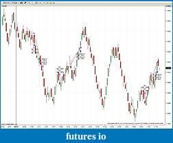 Viper Trading Systems Indicator-viper6b.jpg