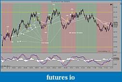 A CL Trading Journal-cl-07-12-150-tick-5_25_2012.jpg