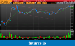 Day Trading Stocks with Discretion-20120521vfc.png