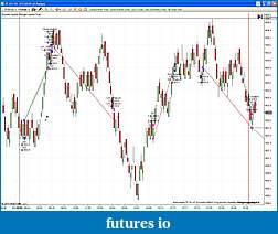 Viper Trading Systems Indicator-vipertf.jpg