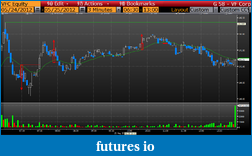 Day Trading Stocks with Discretion-20120525vfc.png