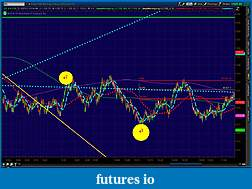 the easy edge for beginner traders-2012-05-27-tos_charts.jpg