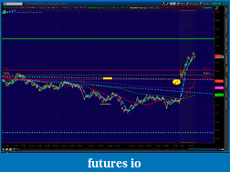 the easy edge for beginner traders-2012-05-27-tos_charts.png