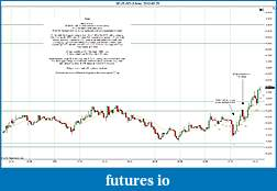 Trading spot fx euro using price action-2012-05-25-market-structure.jpg
