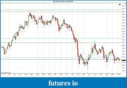 Trading spot fx euro using price action-2012-05-25-continued.jpg