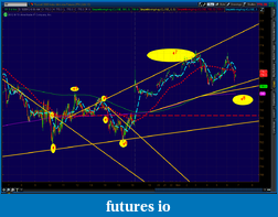 the easy edge for beginner traders-2012-05-26-tos_charts.png-tf-1.png