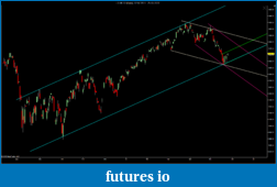 W.D. Gann, Murrey Math and White Elefants-es-06-12-daily-channels-25-5-2012.png