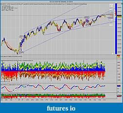 Click image for larger version  Name:ES 03-10 (8192 Volume)  2_1_2010_EOD.jpg Views:94 Size:242.4 KB ID:7511