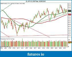 help modifying the OHLC bar chart-cl-07-12-133-tick-5_29_2012.jpg