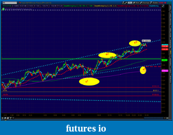 the easy edge for beginner traders-2012-05-29-tos_charts.png-1.png