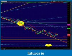 the easy edge for beginner traders-2012-05-29-tos_charts.png-2.png