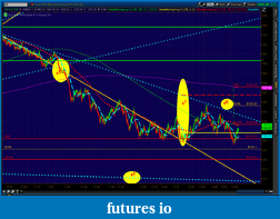 the easy edge for beginner traders-2012-05-29-tos_charts.png-3.png