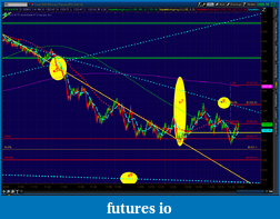 the easy edge for beginner traders-2012-05-29-tos_charts.png-4.png